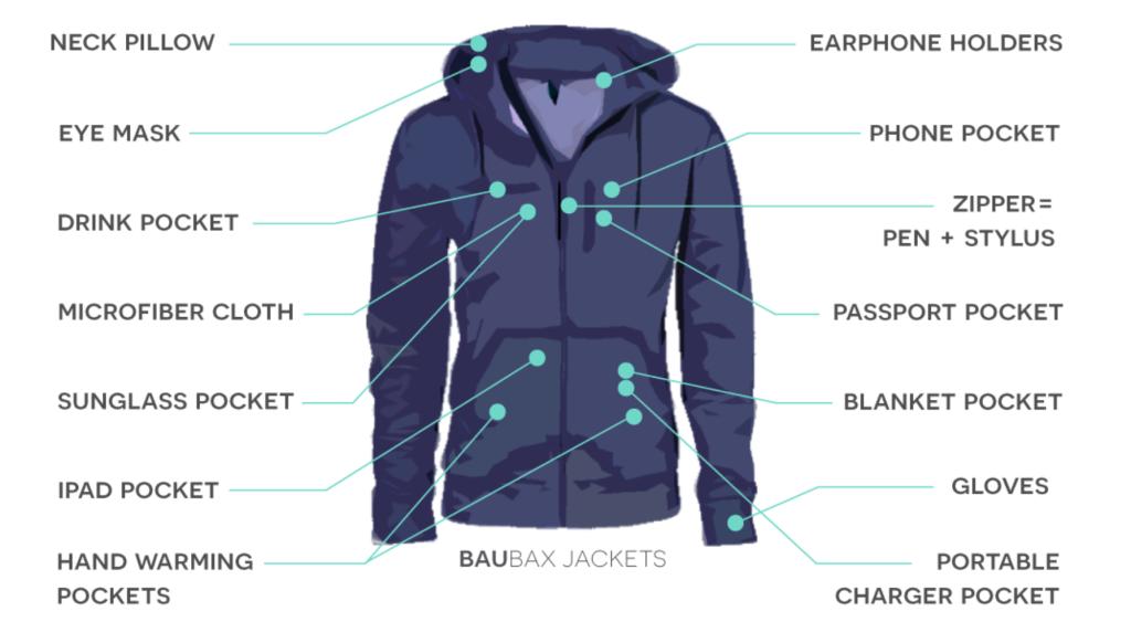 baubax-jaqueta